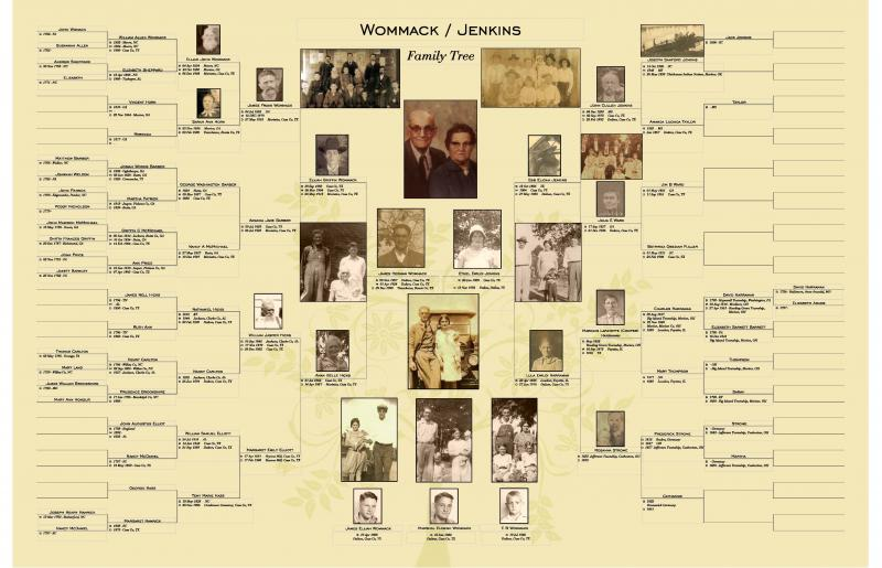 My Father's Family History